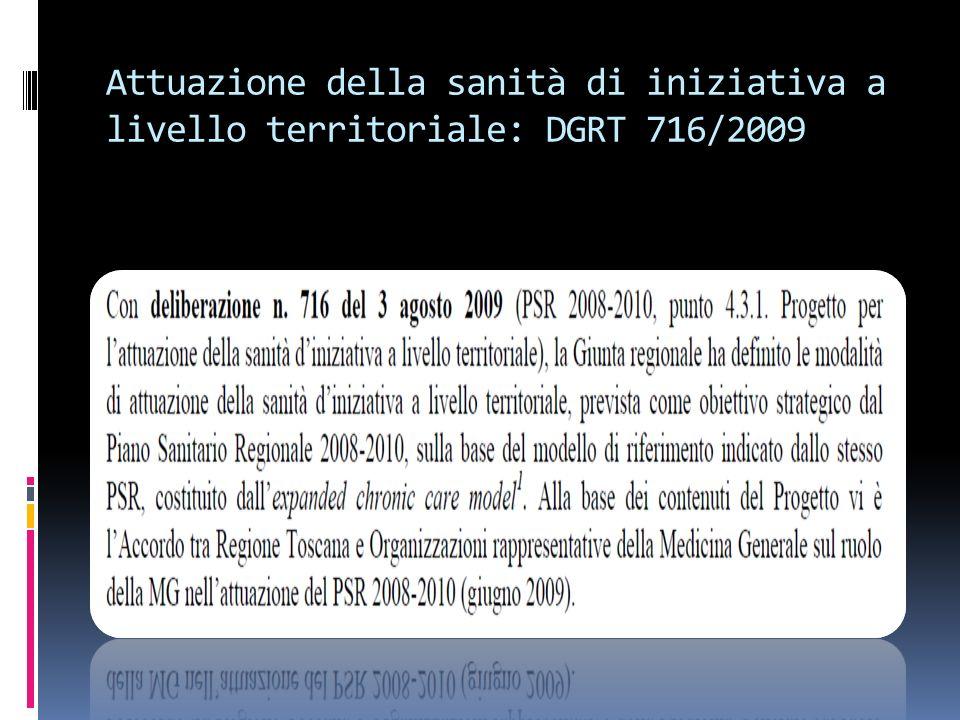 Attuazione della sanità di iniziativa a livello territoriale: DGRT 716/2009