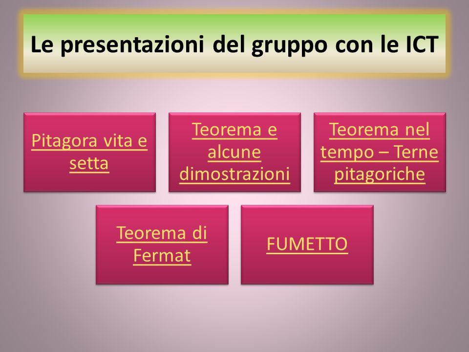 Le presentazioni del gruppo con le ICT Pitagora vita e setta Teorema e alcune dimostrazioni Teorema nel tempo – Terne pitagoriche Teorema di Fermat FU