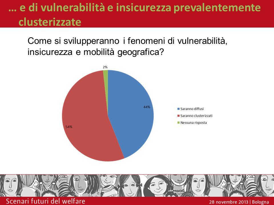 … e di vulnerabilità e insicurezza prevalentemente clusterizzate 11 Come si svilupperanno i fenomeni di vulnerabilità, insicurezza e mobilità geografi