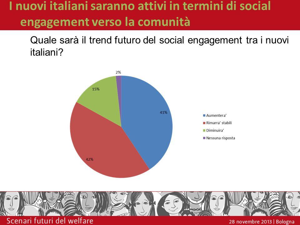 I nuovi italiani saranno attivi in termini di social engagement verso la comunità 12 Quale sarà il trend futuro del social engagement tra i nuovi ital