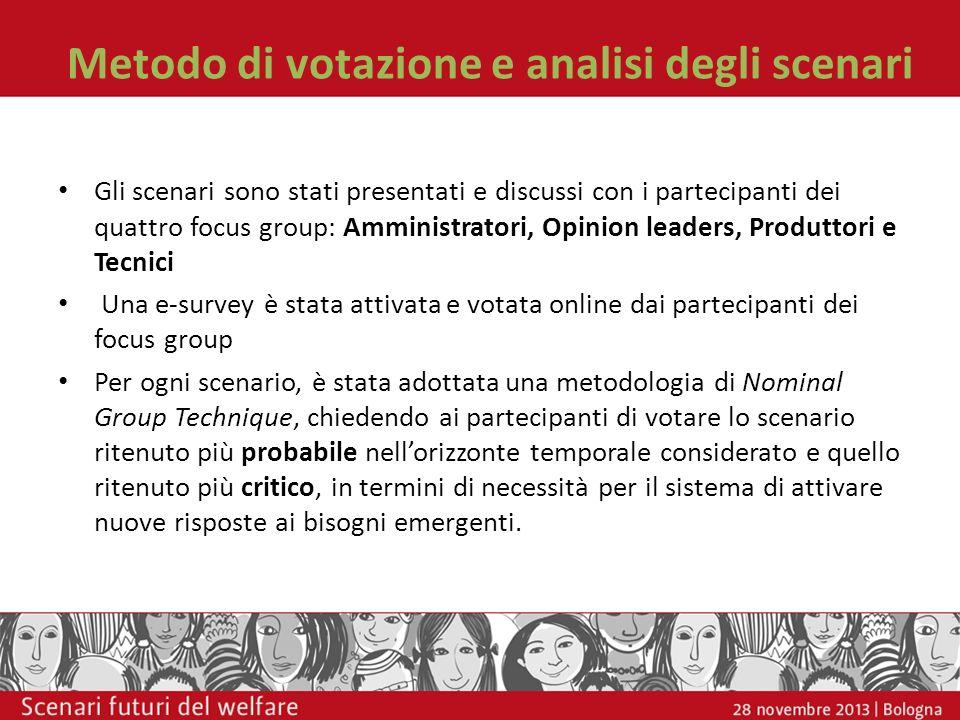 Metodo di votazione e analisi degli scenari Gli scenari sono stati presentati e discussi con i partecipanti dei quattro focus group: Amministratori, O