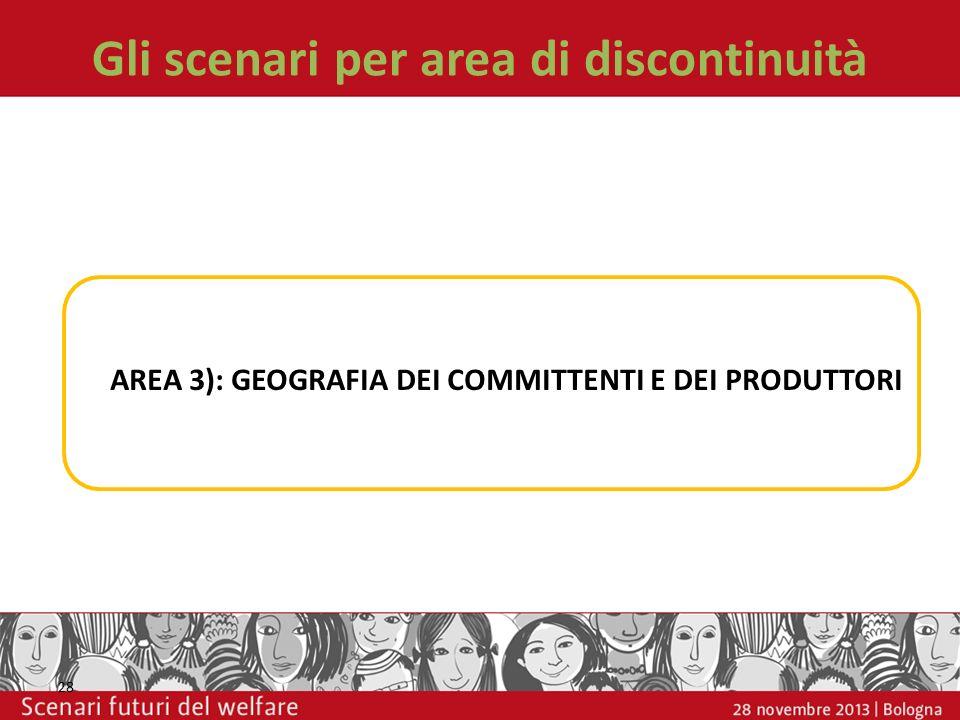 Gli scenari per area di discontinuità 28 AREA 3): GEOGRAFIA DEI COMMITTENTI E DEI PRODUTTORI