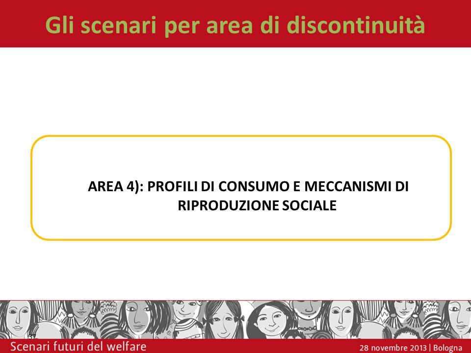 Gli scenari per area di discontinuità 37 AREA 4): PROFILI DI CONSUMO E MECCANISMI DI RIPRODUZIONE SOCIALE