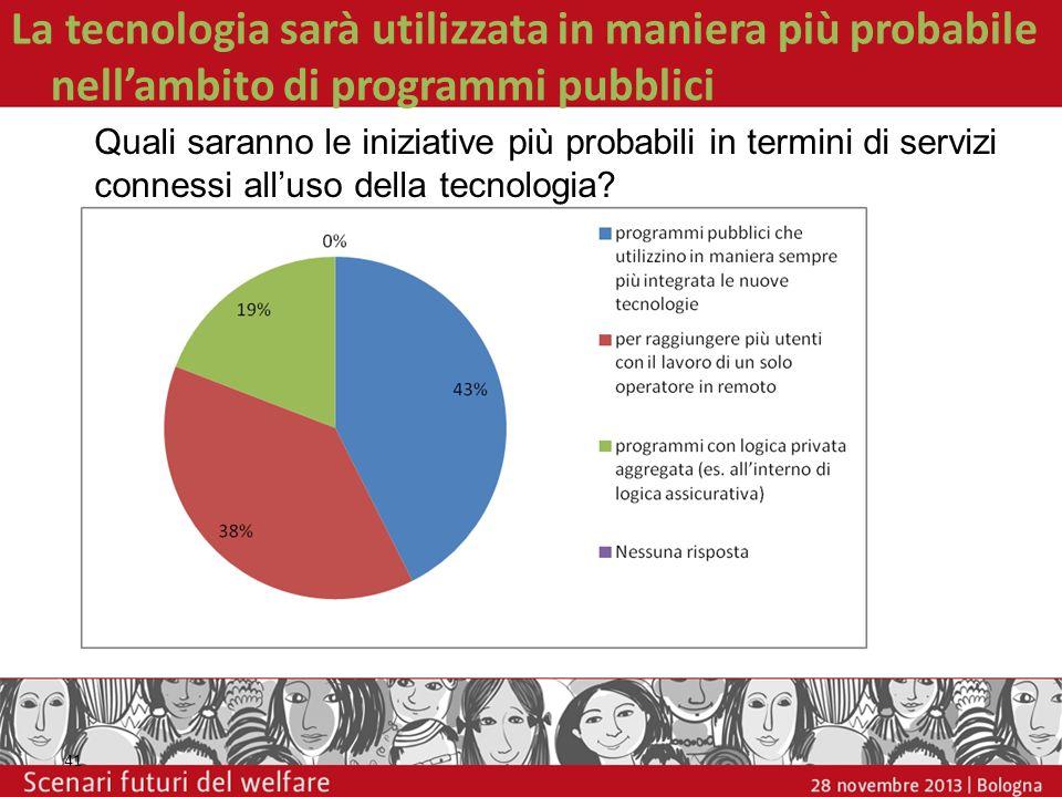 La tecnologia sarà utilizzata in maniera più probabile nellambito di programmi pubblici 41 Quali saranno le iniziative più probabili in termini di ser