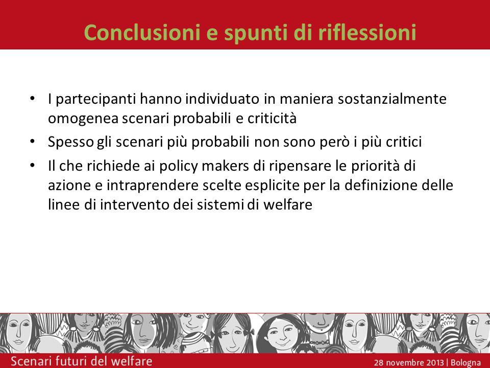 Conclusioni e spunti di riflessioni I partecipanti hanno individuato in maniera sostanzialmente omogenea scenari probabili e criticità Spesso gli scen