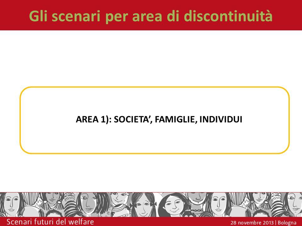 Gli scenari per area di discontinuità 6 AREA 1): SOCIETA, FAMIGLIE, INDIVIDUI