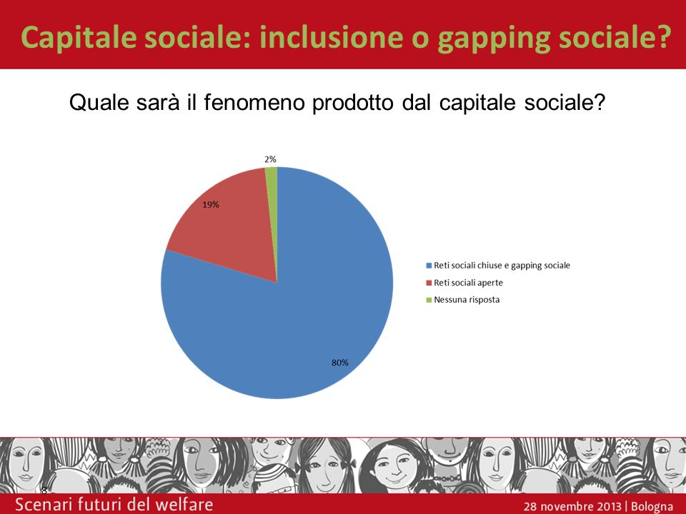 Capitale sociale: inclusione o gapping sociale? 8 Quale sarà il fenomeno prodotto dal capitale sociale?