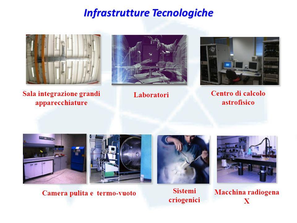 Infrastrutture Tecnologiche Sala integrazione grandi apparecchiature Laboratori Centro di calcolo astrofisico Sistemi criogenici Camera pulita e termo