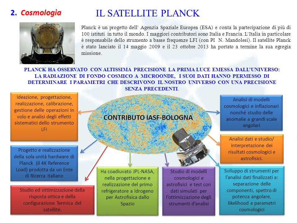 IL SATELLITE PLANCK Planck è un progetto dell Agenzia Spaziale Europea (ESA) e conta la partecipazione di più di 100 istituti in tutto il mondo. I mag