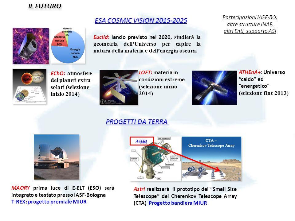 IL FUTURO ESA COSMIC VISION 2015-2025 Euclid: lancio previsto nel 2020, studierà la geometria dellUniverso per capire la natura della materia e dellen
