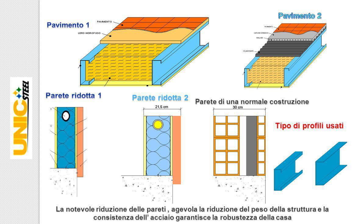 Parete ridotta 2 Parete di una normale costruzione La notevole riduzione delle pareti, agevola la riduzione del peso della struttura e la consistenza