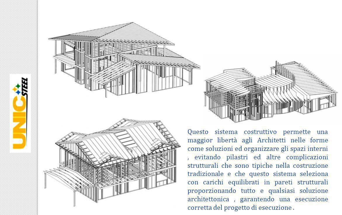 Questo sistema costruttivo permette una maggior libertà agli Architetti nelle forme come soluzioni ed organizzare gli spazi interni, evitando pilastri