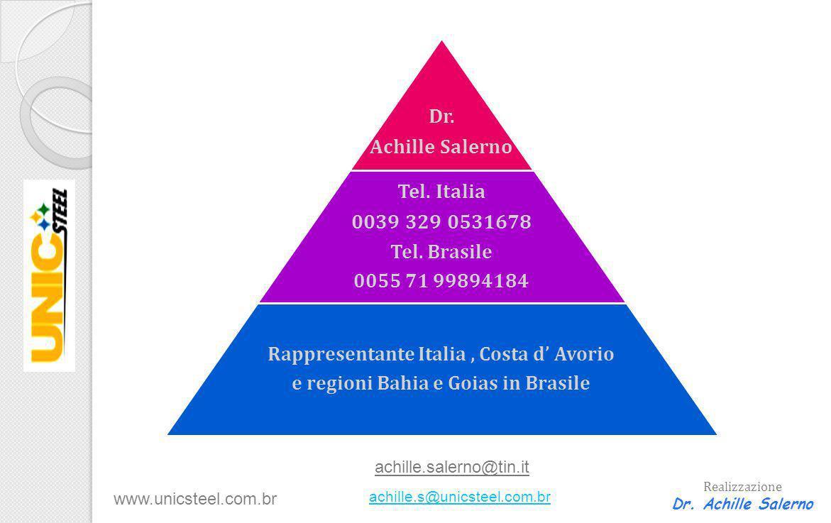 Realizzazione Dr. Achille Salerno www.unicsteel.com.br achille.s@unicsteel.com.br achille.salerno@tin.it Dr. Achille Salerno Tel. Italia 0039 329 0531