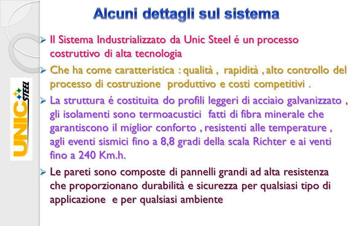 Il Sistema Industrializzato da Unic Steel é un processo costruttivo di alta tecnologia Il Sistema Industrializzato da Unic Steel é un processo costrut