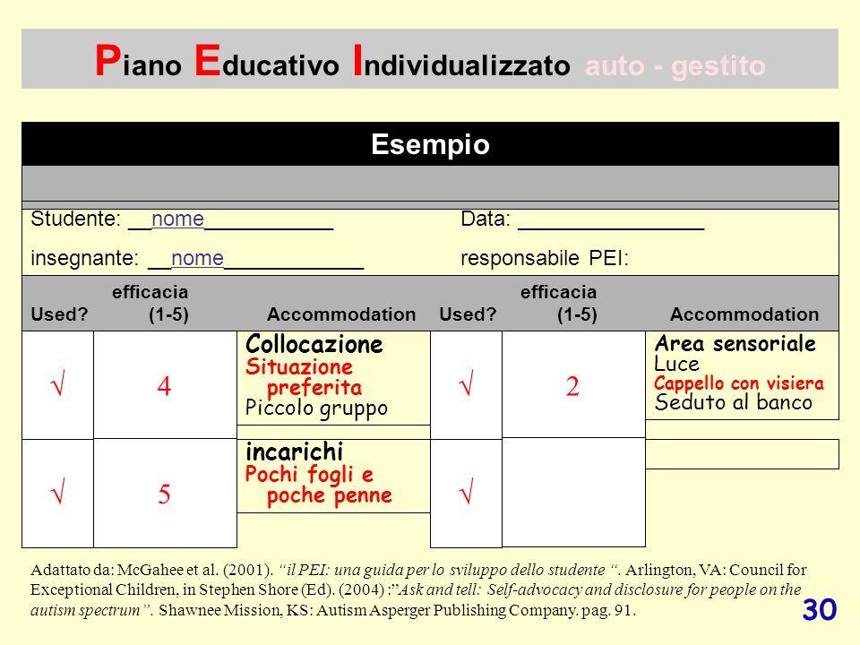 30 P iano E ducativo I ndividualizzato auto - gestito Esempio Studente: __nome___________Data: ________________ insegnante: __nome____________responsa
