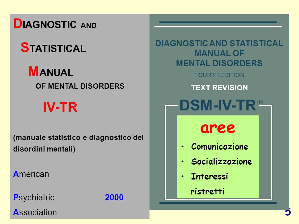 5 D IAGNOSTIC AND S TATISTICAL M ANUAL OF MENTAL DISORDERS IV-TR (manuale statistico e diagnostico dei disordini mentali) American Psychiatric 2000 As