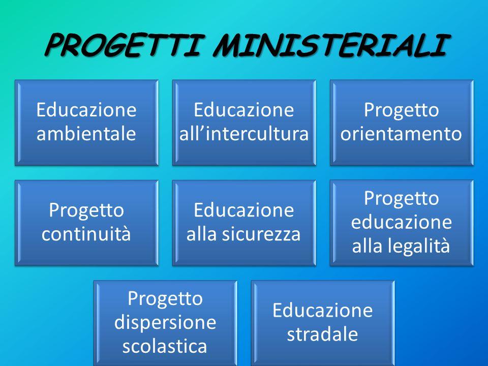 PROGETTI MINISTERIALI Educazione ambientale Educazione allintercultura Progetto orientamento Progetto continuità Educazione alla sicurezza Progetto ed