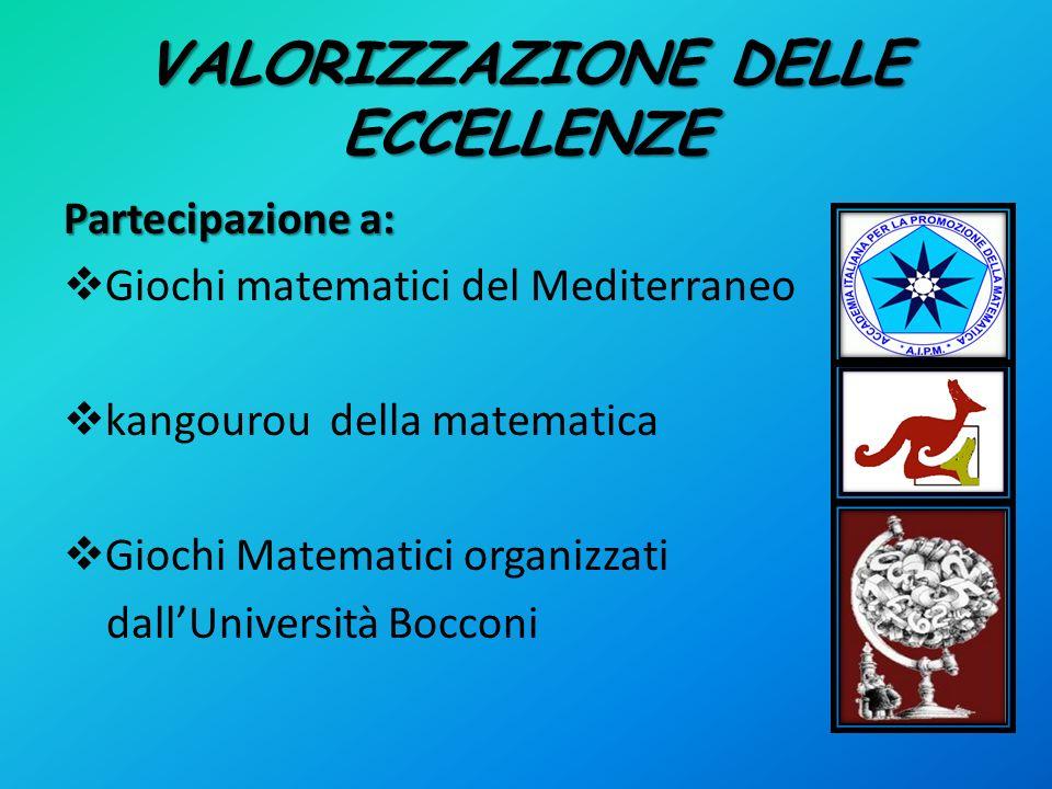 VALORIZZAZIONE DELLE ECCELLENZE Partecipazione a: Giochi matematici del Mediterraneo kangourou della matematica Giochi Matematici organizzati dallUniv