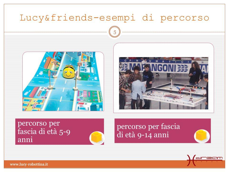 Lucy&friends-esempi di percorso 5 www.lucy-robottina.it percorso per fascia di età 5-9 anni percorso per fascia di età 9-14 anni