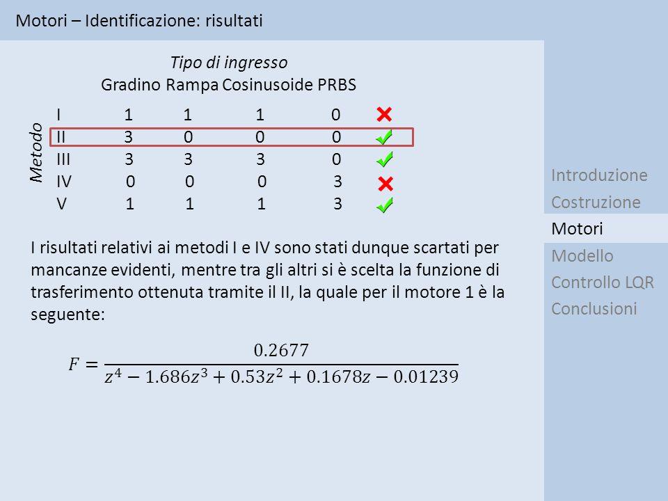 Motori – Identificazione: risultati Introduzione Costruzione Modello Controllo LQR Conclusioni Motori I risultati relativi ai metodi I e IV sono stati