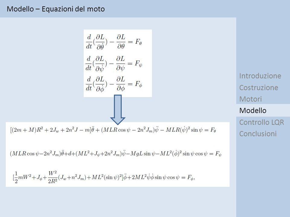 Modello – Equazioni del moto Introduzione Costruzione Motori Controllo LQR Conclusioni Modello