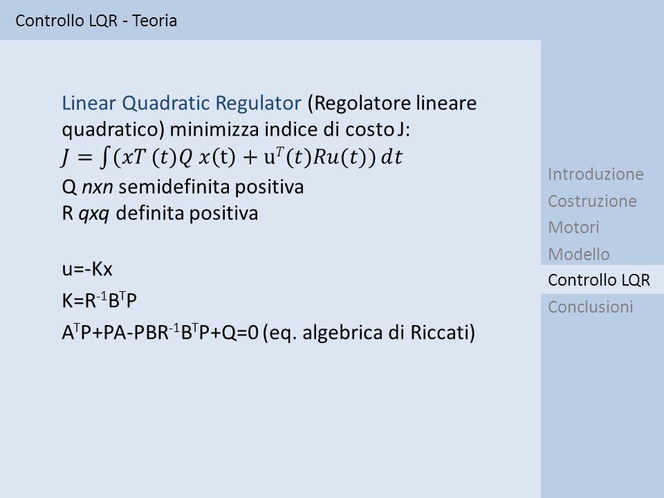 u=-Kx K=R -1 B T P A T P+PA-PBR -1 B T P+Q=0 (eq. algebrica di Riccati) Controllo LQR - Teoria Introduzione Costruzione Motori Modello Conclusioni Con