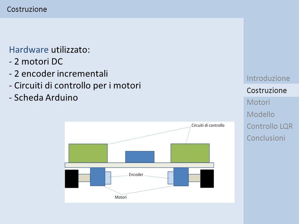 Motori – Identificazione Introduzione Costruzione Modello Controllo LQR Conclusioni Motori I 1 1 1 0 II 3 0 0 0 III 3 3 3 0 IV 0 0 0 3 V 1 1 1 3 Tipo di ingresso Gradino Rampa Cosinusoide PRBS Metodo Metodo II: Valori di fitting eccellenti per ingresso a gradino, ottimi per ingresso a rampa, discreti per ingresso cosinusoidale.