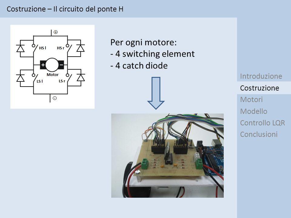 Costruzione – Il circuito del ponte H Introduzione Motori Modello Controllo LQR Conclusioni Costruzione Per ogni motore: - 4 switching element - 4 cat