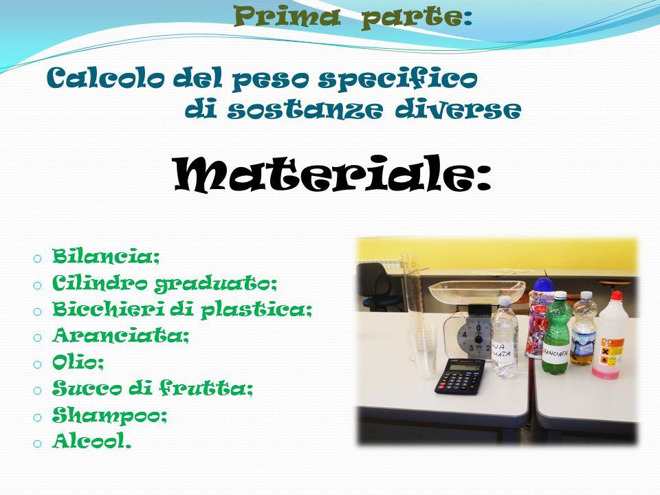 Materiale : o Bilancia; o Cilindro graduato; o Bicchieri di plastica; o Aranciata; o Olio; o Succo di frutta; o Shampoo; o Alcool.