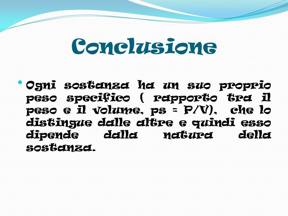Conclusione Ogni sostanza ha un suo proprio peso specifico ( rapporto tra il peso e il volume, ps = P/V), che lo distingue dalle altre e quindi esso dipende dalla natura della sostanza.