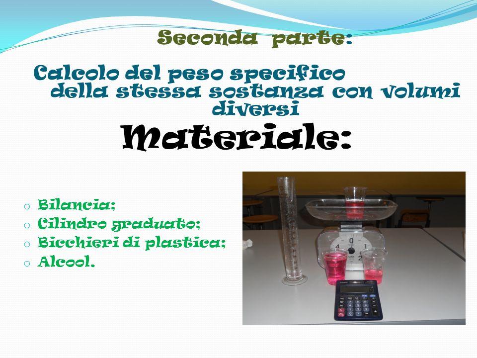 Seconda parte: Calcolo del peso specifico della stessa sostanza con volumi diversi Materiale : o Bilancia; o Cilindro graduato; o Bicchieri di plastica; o Alcool.