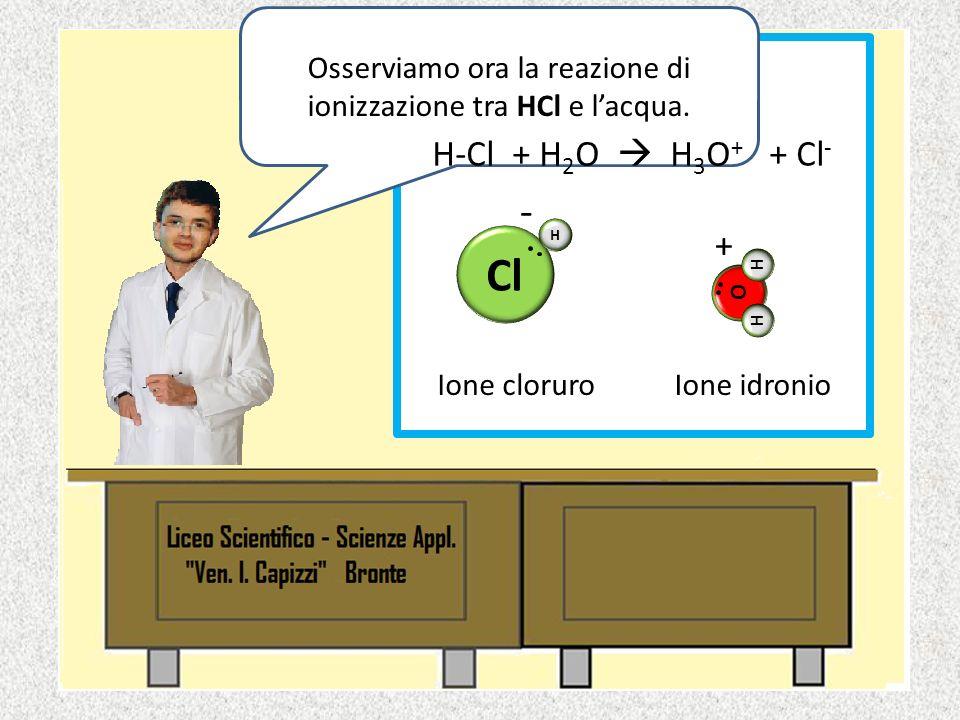 La ionizzazione può essere totale se tutte le molecole vengono trasformate in ioni, o parziale. In questultimo caso nella soluzione sono presenti sia