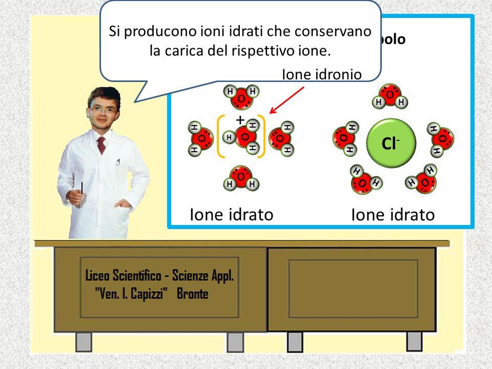 O H H Cl H + - Ionizzazione Osserviamo ora la reazione di ionizzazione tra HCl e lacqua. Ione idronioIone cloruro H-Cl + H 2 O H 3 O + + Cl -