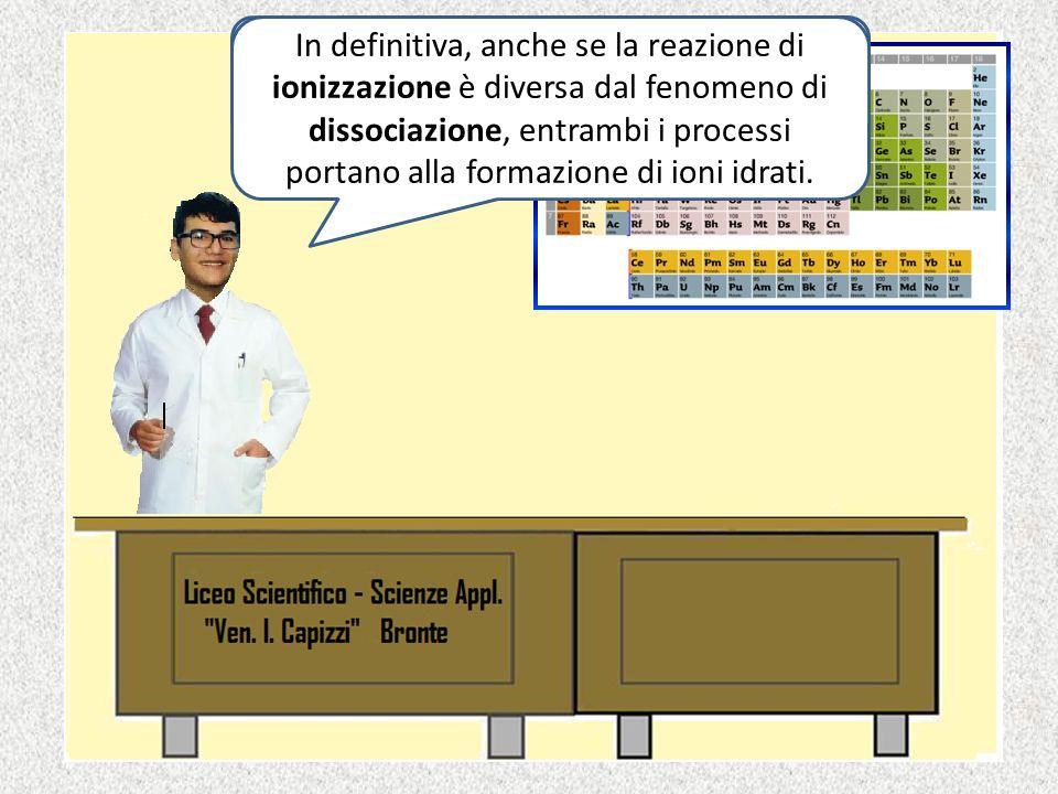 Cl - O HH O H H O HH O H H O HH O H H O H H O H H O H H Ione idrato Interazione ione- dipolo Si producono ioni idrati che conservano la carica del ris