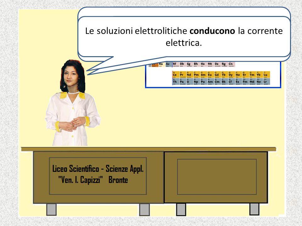 Le sostanze che per dissociazione o ionizzazione liberano ioni quando sono in soluzione acquosa prendono il nome di elettroliti.