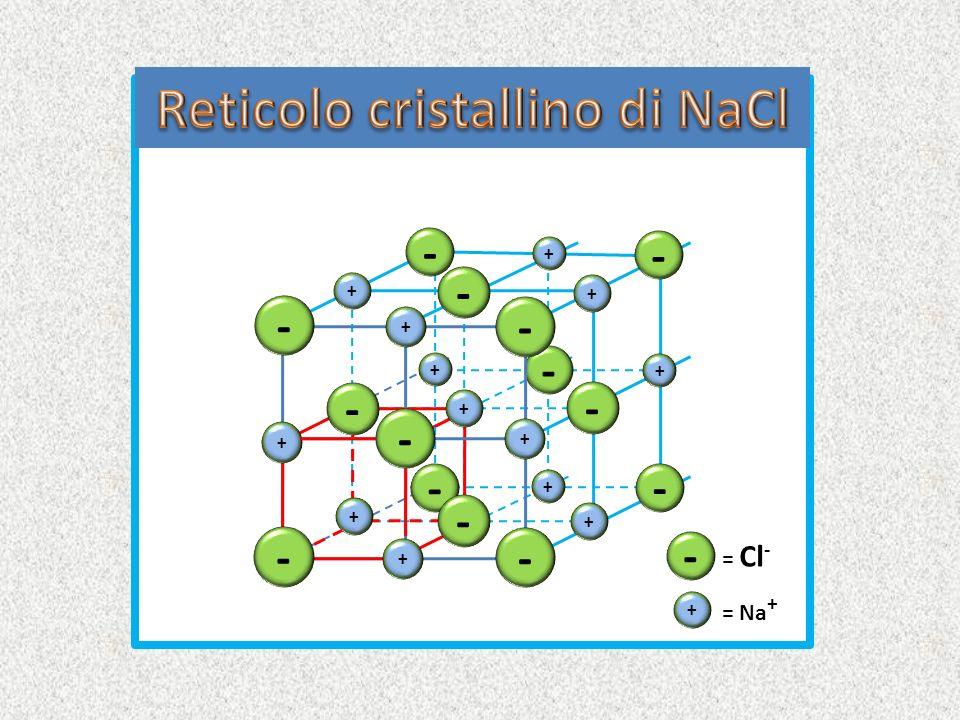 La Dissociazione è il processo che porta alla formazione di ioni idrati a partire dai composti ionici. Prendiamo in esame NaCl. Nel reticolo cristalli