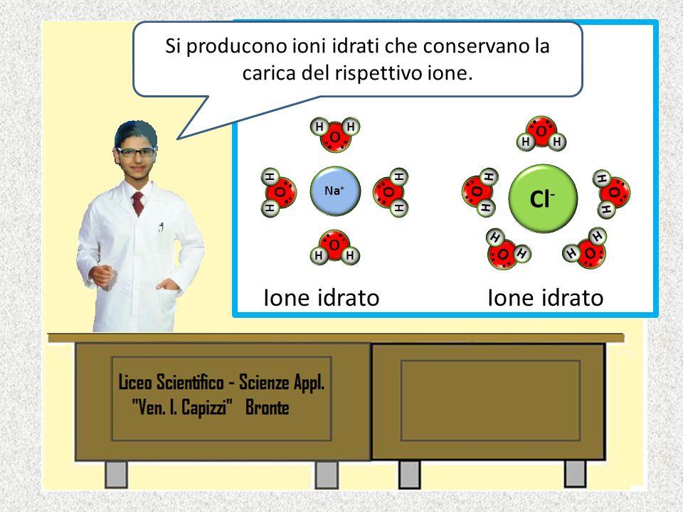 Na + Cl - O HH O H H O HH O H H O HH O H H O H H O H H O H H Ione idrato Interazione ione- dipolo Si producono ioni idrati che conservano la carica del rispettivo ione.