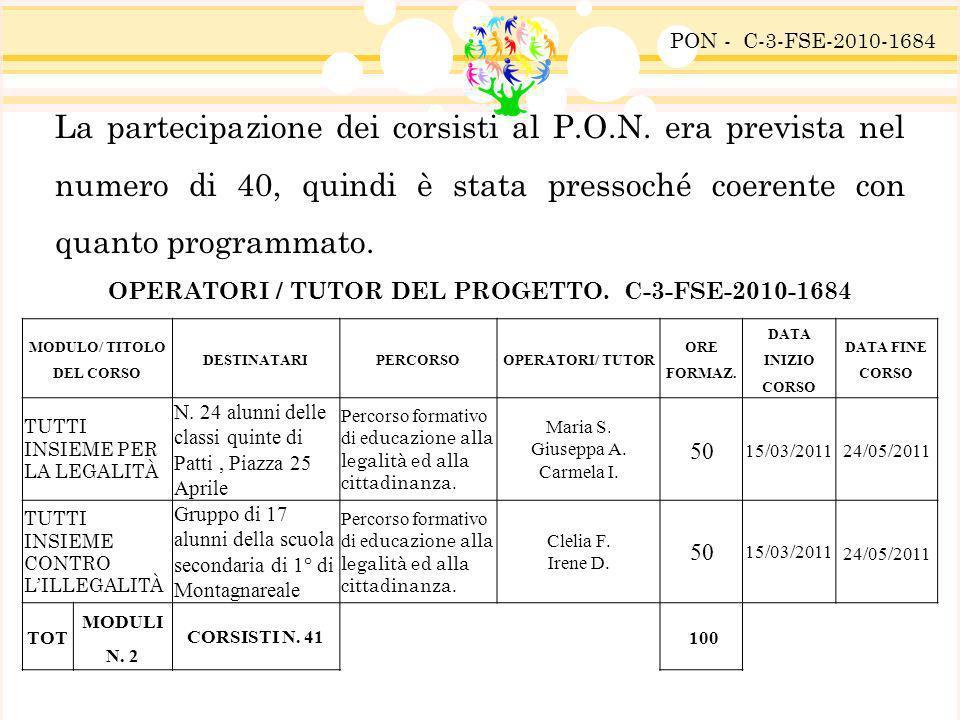 PON - C-3-FSE-2010-1684 MODULO/ TITOLO DEL CORSO DESTINATARIPERCORSOOPERATORI/ TUTOR ORE FORMAZ.