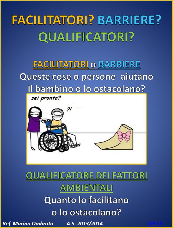Ref. Marina Ombrato A.S. 2013/2014 ICF-CYICF-CY