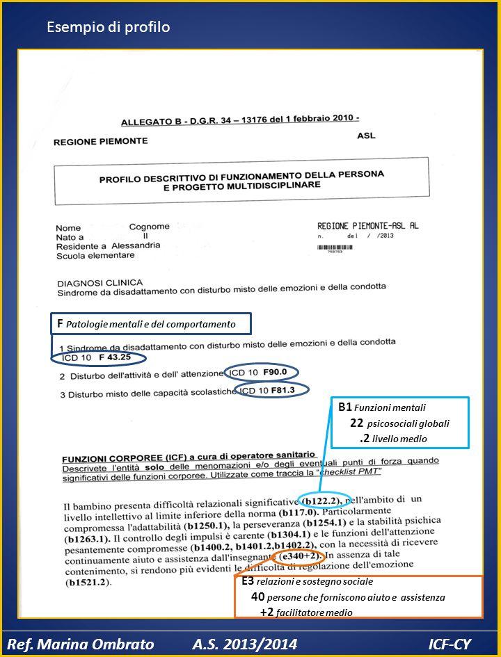 Ref.Marina Ombrato A.S.