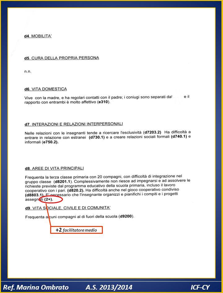 Ref. Marina Ombrato A.S. 2013/2014 ICF-CY +2 facilitatore medio