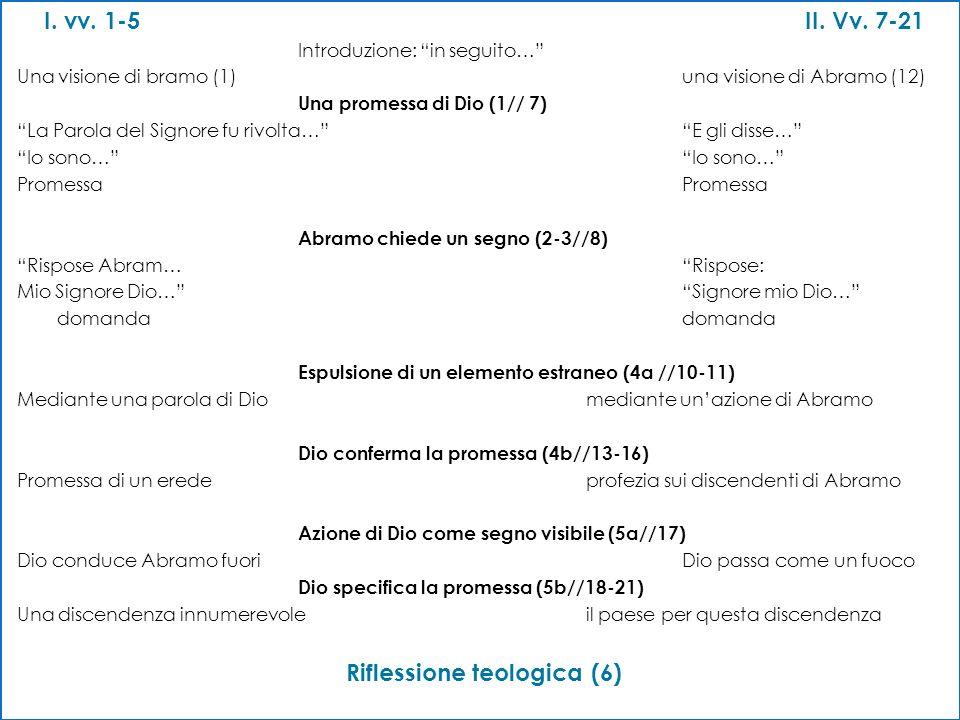 I. vv. 1-5II. Vv. 7-21 Introduzione: in seguito… Una visione di bramo (1)una visione di Abramo (12) Una promessa di Dio (1// 7) La Parola del Signore