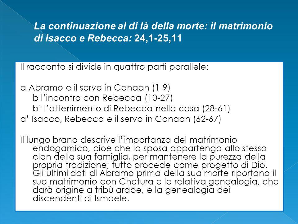 Il racconto si divide in quattro parti parallele: a Abramo e il servo in Canaan (1-9) b lincontro con Rebecca (10-27) b lottenimento di Rebecca nella