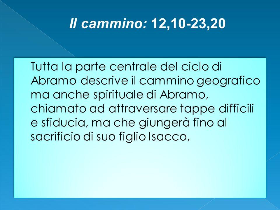 Lofferta del figlio della promessa (22,1-19) Questo passo molto importante della storia di Abramo è uno dei più studiati; è il culmine della fede di Abramo, lofferta del figlio della promessa, a cui corrisponde lofferta della terra (13,2-18).
