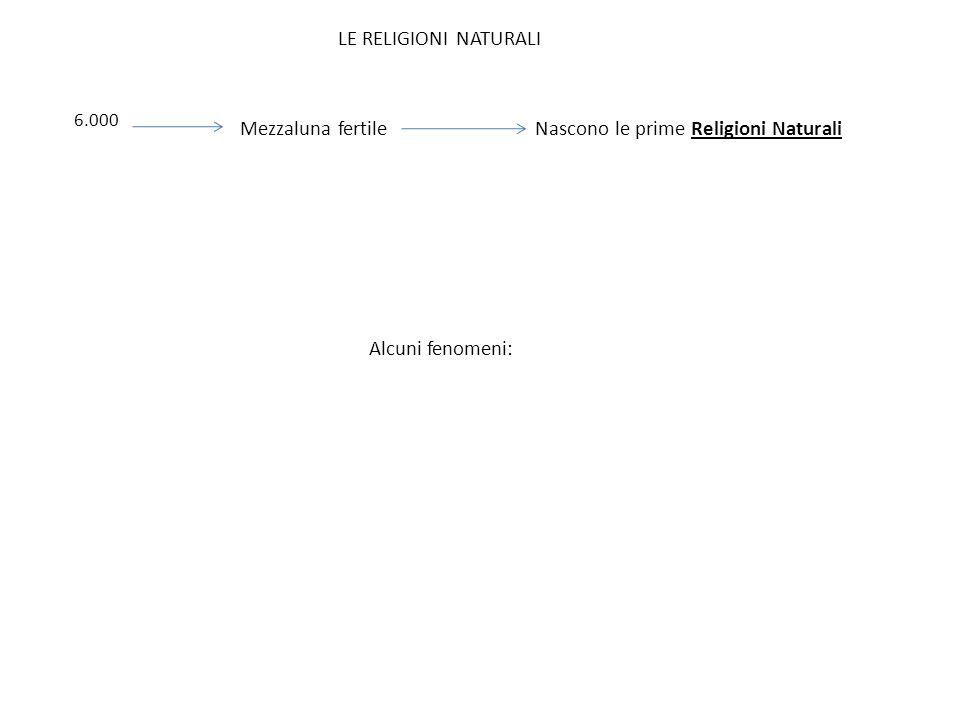 6.000 LE RELIGIONI NATURALI Mezzaluna fertileNascono le prime Religioni Naturali Alcuni fenomeni: