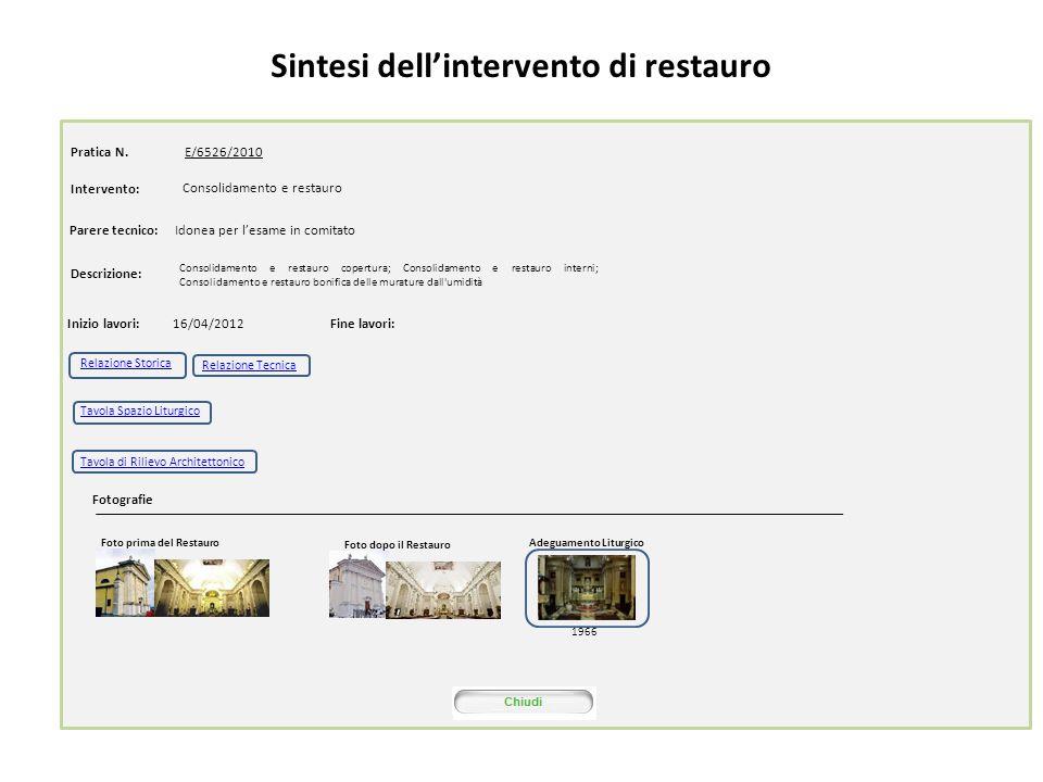 Sintesi dellintervento di restauro Pratica N.E/6526/2010 16/04/2012 Intervento: Consolidamento e restauro copertura; Consolidamento e restauro interni