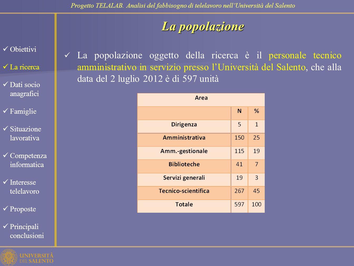 La popolazione Progetto TELALAB. Analisi del fabbisogno di telelavoro nellUniversità del Salento La popolazione oggetto della ricerca è il personale t