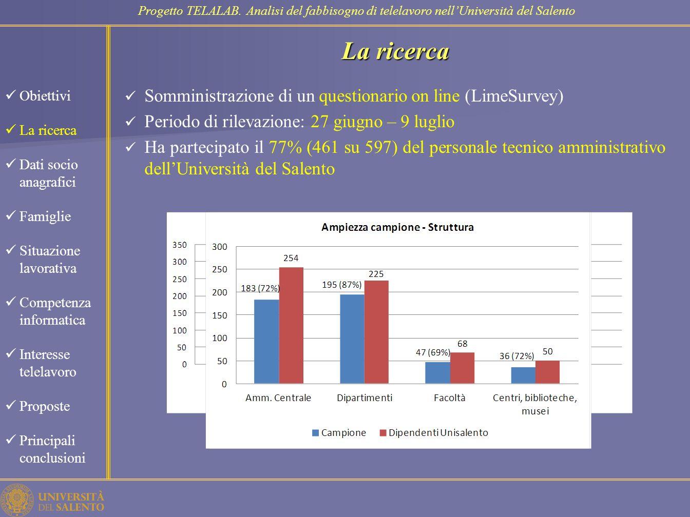 Dati socio anagrafici Progetto TELALAB.