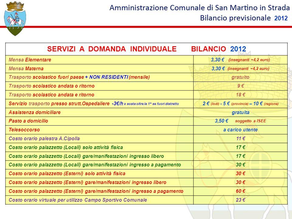 SERVIZI A DOMANDA INDIVIDUALE BILANCIO 2012 Mensa Elementare3,30 (insegnanti =4,2 euro) Mensa Materna3,30 (insegnanti =4,2 euro) Trasporto scolastico