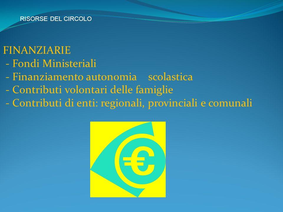 RISORSE DEL CIRCOLO SERVIZI EROGATI DALLAMMINISTRAZIONE LOCALE REFEZIONE SCOLASTICA TRASPORTO